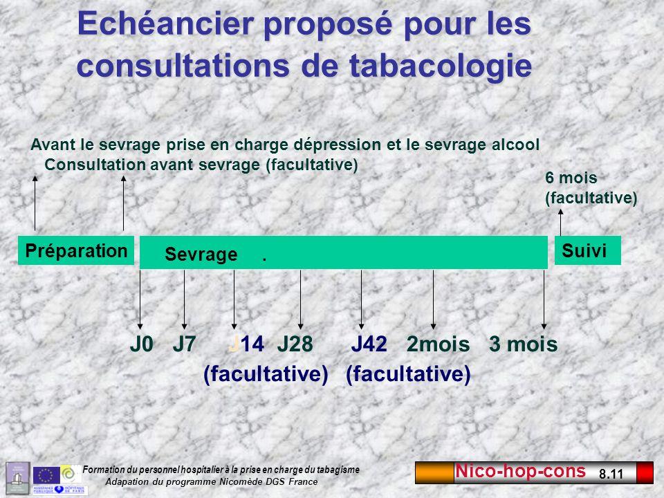 Nico-hop-cons 8.11 Formation du personnel hospitalier à la prise en charge du tabagisme Adapation du programme Nicomède DGS France J0 J7 J14 J28 J42 2