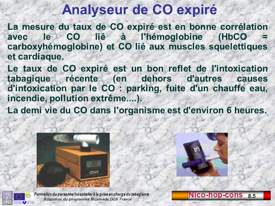Nico-hop-cons 8.6 Formation du personnel hospitalier à la prise en charge du tabagisme Adapation du programme Nicomède DGS France 1 - Vérifier le zéro (30 secondes à l air de la pièce).