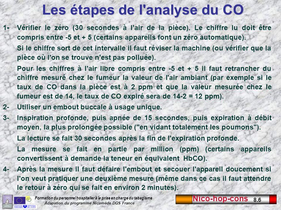 Nico-hop-cons 8.6 Formation du personnel hospitalier à la prise en charge du tabagisme Adapation du programme Nicomède DGS France 1 - Vérifier le zéro