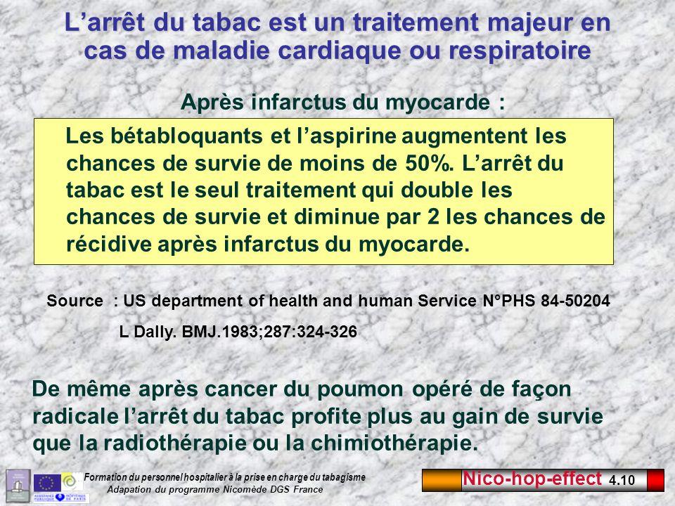 Nico-hop-effect 4.10 Formation du personnel hospitalier à la prise en charge du tabagisme Adapation du programme Nicomède DGS France Larrêt du tabac e