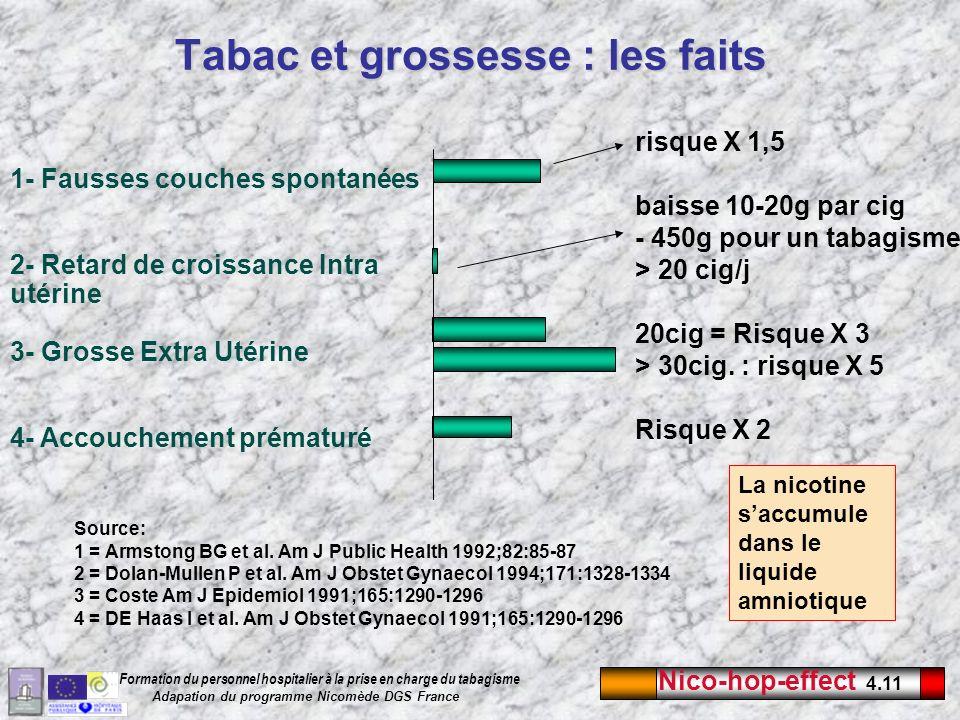 Nico-hop-effect 4.11 Formation du personnel hospitalier à la prise en charge du tabagisme Adapation du programme Nicomède DGS France Tabac et grossess