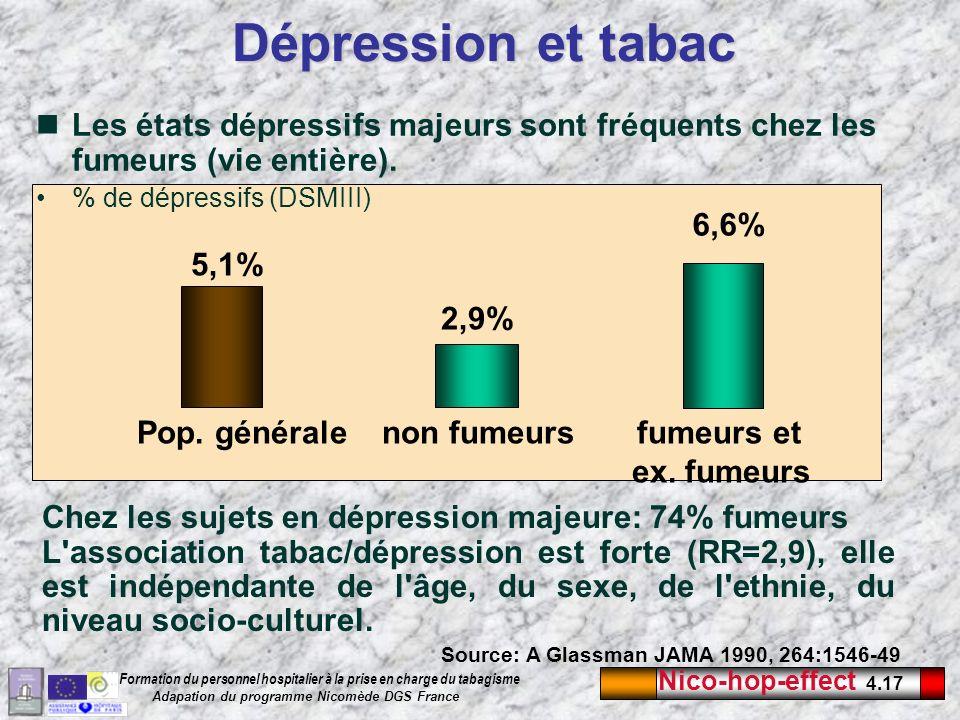 Nico-hop-effect 4.17 Formation du personnel hospitalier à la prise en charge du tabagisme Adapation du programme Nicomède DGS France Dépression et tab