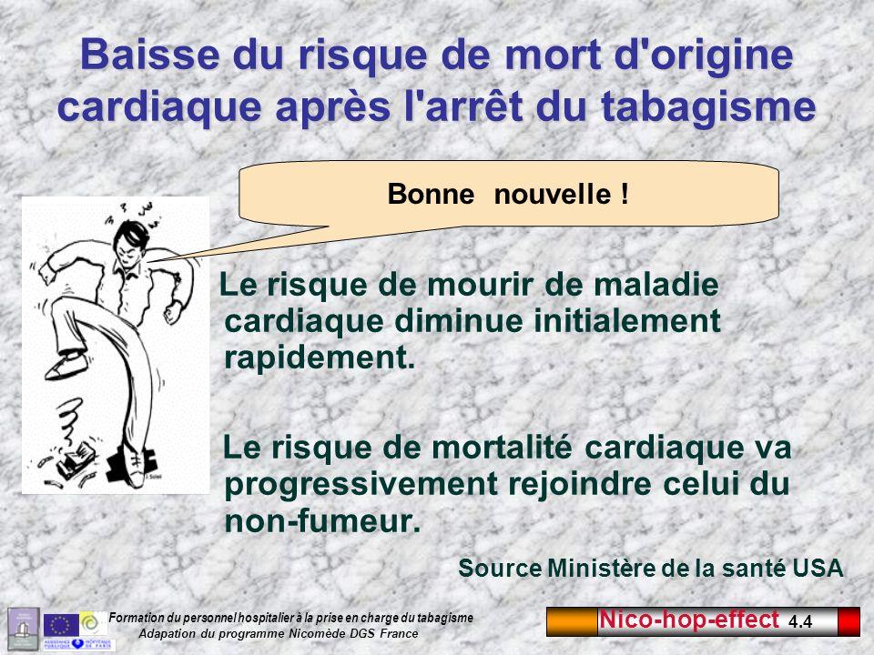 Nico-hop-effect 4.4 Formation du personnel hospitalier à la prise en charge du tabagisme Adapation du programme Nicomède DGS France Le risque de mouri
