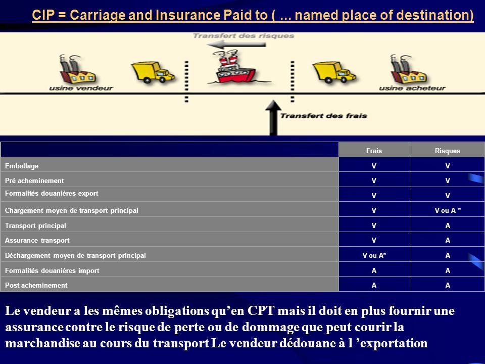 CIP = Carriage and Insurance Paid to (... named place of destination) FraisRisques EmballageVV Pré acheminementVV Formalités douanières export VV Char