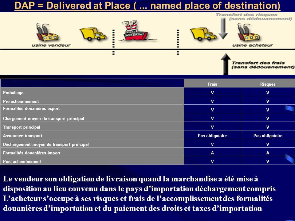 DAP = Delivered at Place (... named place of destination) FraisRisques EmballageVV Pré acheminementVV Formalités douanières export VV Chargement moyen