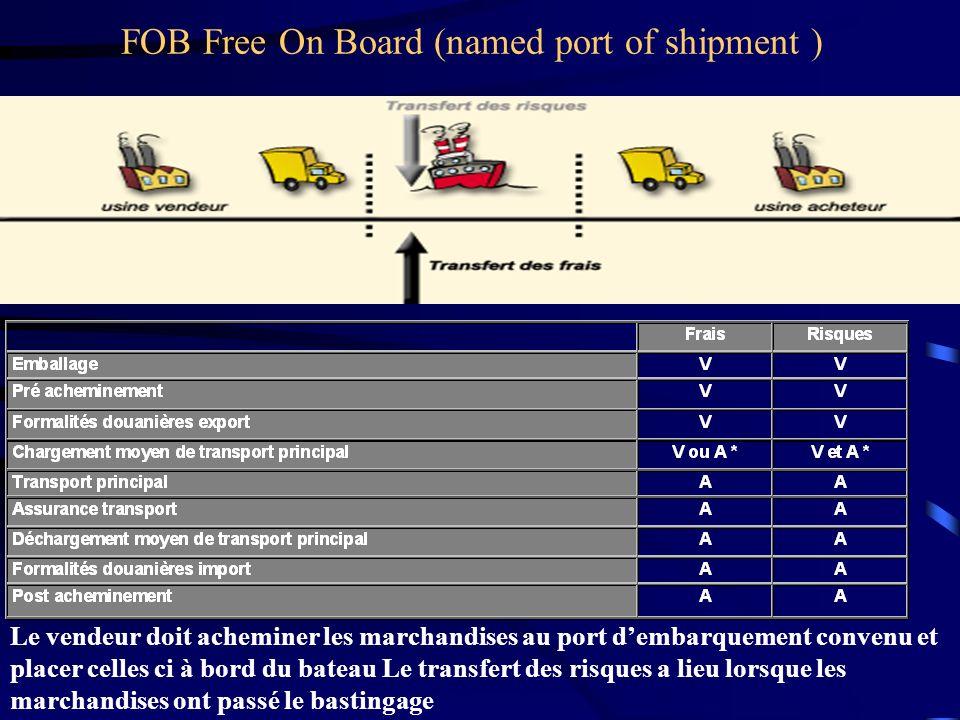 FOB Free On Board (named port of shipment ) Le vendeur doit acheminer les marchandises au port dembarquement convenu et placer celles ci à bord du bat
