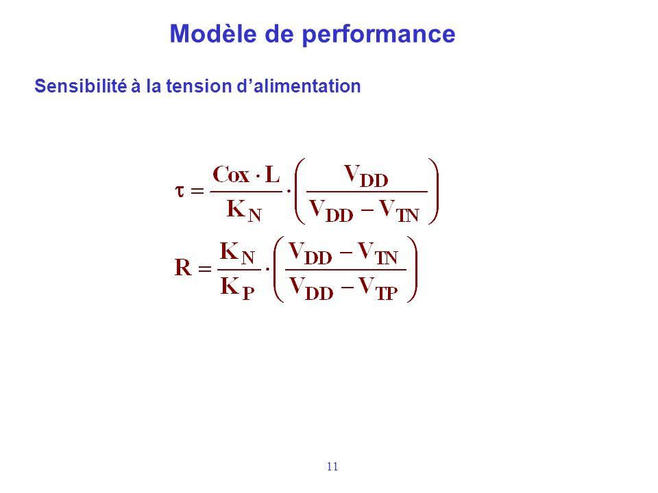 11 Modèle de performance Sensibilité à la tension dalimentation