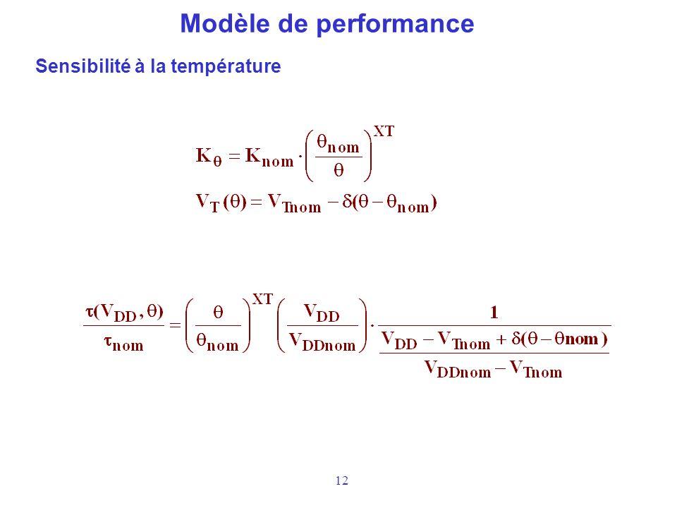 12 Modèle de performance Sensibilité à la température