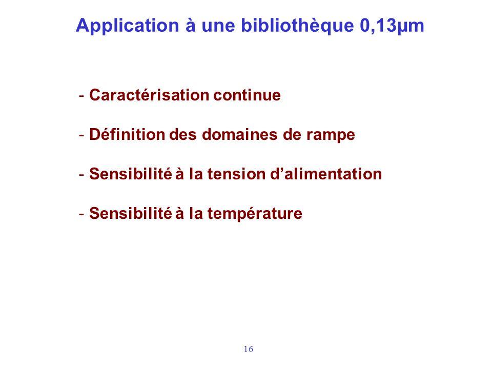 16 Application à une bibliothèque 0,13µm - Caractérisation continue - Définition des domaines de rampe - Sensibilité à la tension dalimentation - Sensibilité à la température