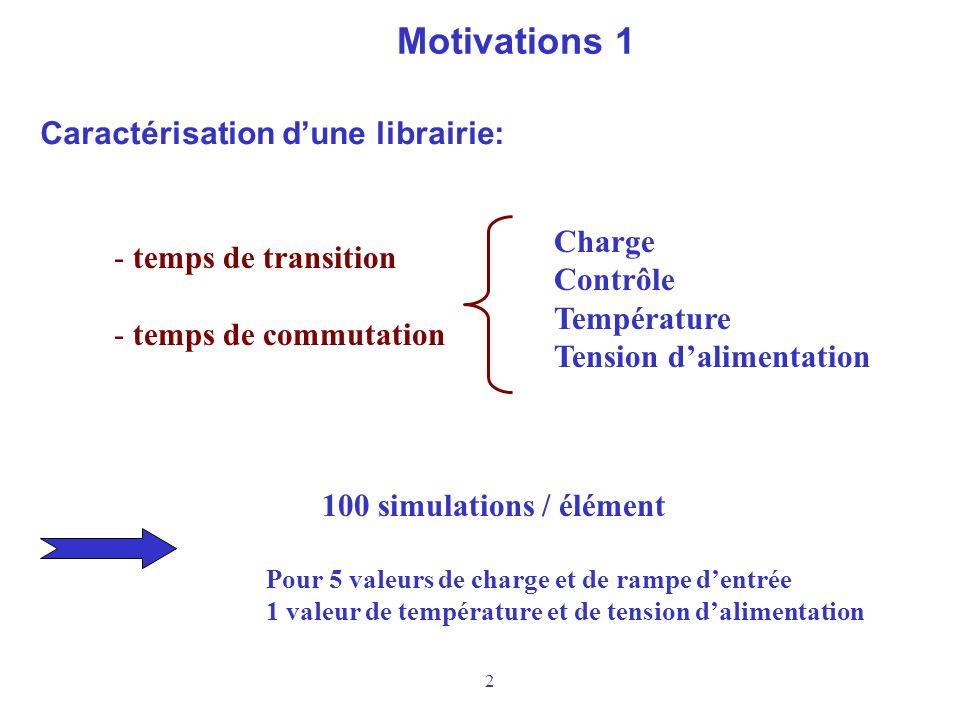 2 Motivations 1 Caractérisation dune librairie: - temps de transition - temps de commutation Charge Contrôle Température Tension dalimentation 100 simulations / élément Pour 5 valeurs de charge et de rampe dentrée 1 valeur de température et de tension dalimentation