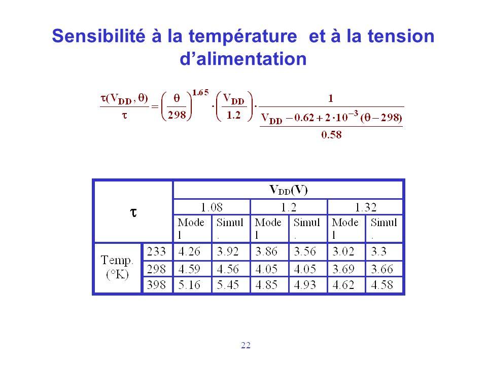 22 Sensibilité à la température et à la tension dalimentation
