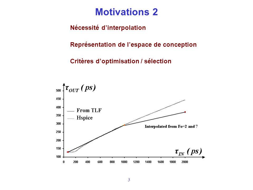 3 Motivations 2 Nécessité dinterpolation Représentation de lespace de conception Critères doptimisation / sélection