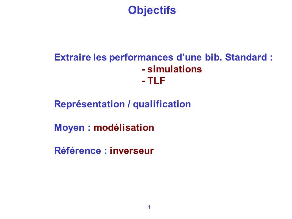 15 Méthode dextraction des paramètres Temps de transition Délai HL aC L LH / HL Rµ/k a = ST.(1+k)/C IN Ct t HL = aCL t LH / t HL = Rµ/k ST, Rµ ST, k Si différence OUT définition Faible charge Cpar équivalent Porte/Inv DW, k
