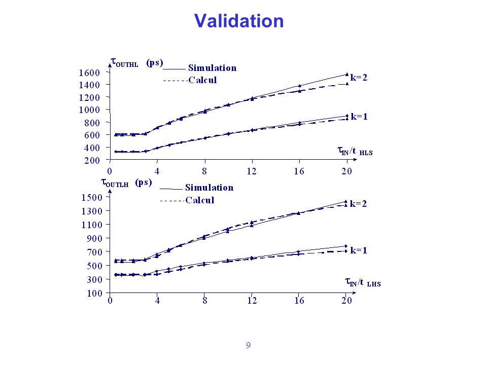 9 Validation