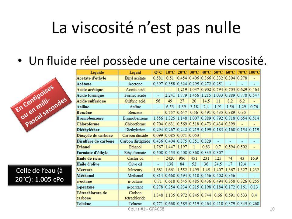 La viscosité nest pas nulle Un fluide réel possède une certaine viscosité.