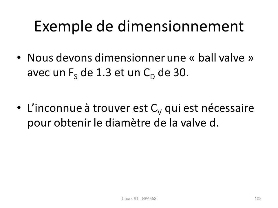 Exemple de dimensionnement Nous devons dimensionner une « ball valve » avec un F S de 1.3 et un C D de 30.