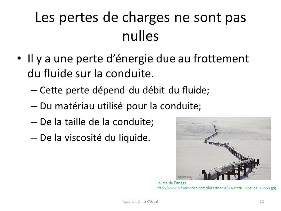 Les pertes de charges ne sont pas nulles Il y a une perte dénergie due au frottement du fluide sur la conduite. – Cette perte dépend du débit du fluid