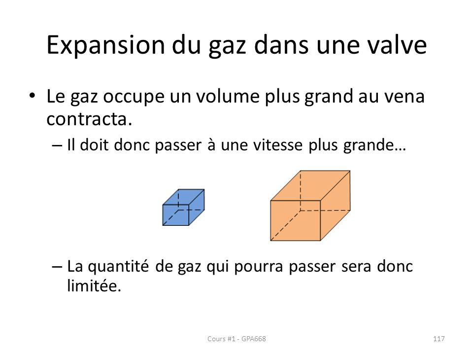 Expansion du gaz dans une valve Le gaz occupe un volume plus grand au vena contracta. – Il doit donc passer à une vitesse plus grande… – La quantité d
