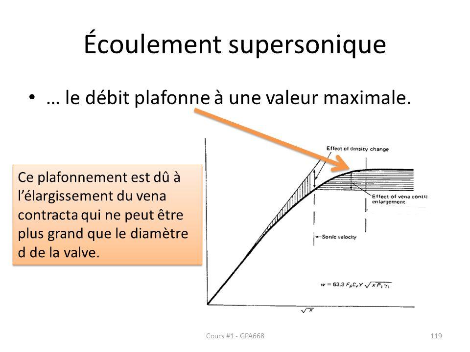 Écoulement supersonique … le débit plafonne à une valeur maximale. Ce plafonnement est dû à lélargissement du vena contracta qui ne peut être plus gra