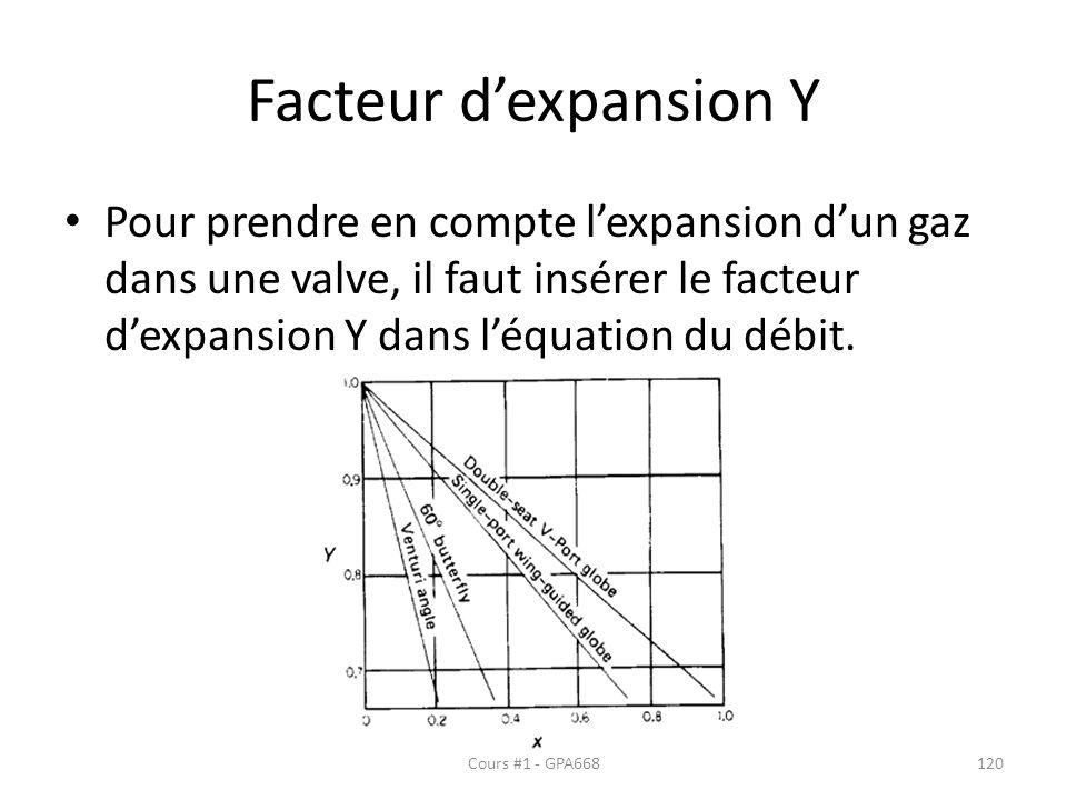 Facteur dexpansion Y Pour prendre en compte lexpansion dun gaz dans une valve, il faut insérer le facteur dexpansion Y dans léquation du débit. Cours