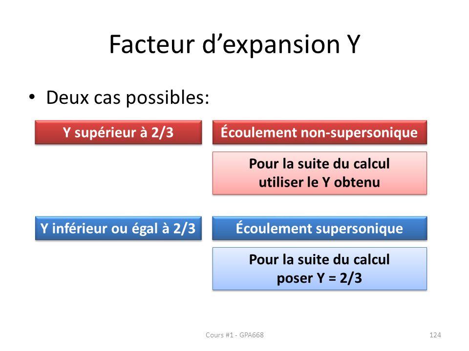 Facteur dexpansion Y Deux cas possibles: Y supérieur à 2/3 Y inférieur ou égal à 2/3 Écoulement non-supersonique Écoulement supersonique Pour la suite