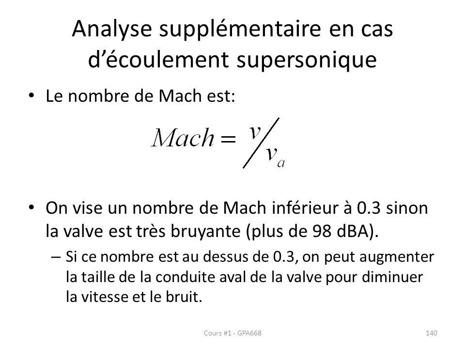 Analyse supplémentaire en cas découlement supersonique Le nombre de Mach est: On vise un nombre de Mach inférieur à 0.3 sinon la valve est très bruyante (plus de 98 dBA).