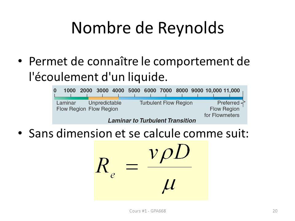 Nombre de Reynolds Permet de connaître le comportement de l'écoulement d'un liquide. Sans dimension et se calcule comme suit: Cours #1 - GPA66820