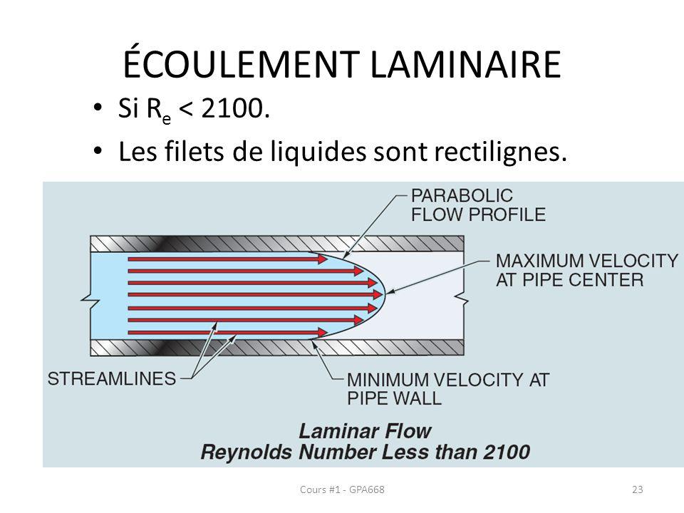 ÉCOULEMENT LAMINAIRE Si R e < 2100. Les filets de liquides sont rectilignes. Cours #1 - GPA66823