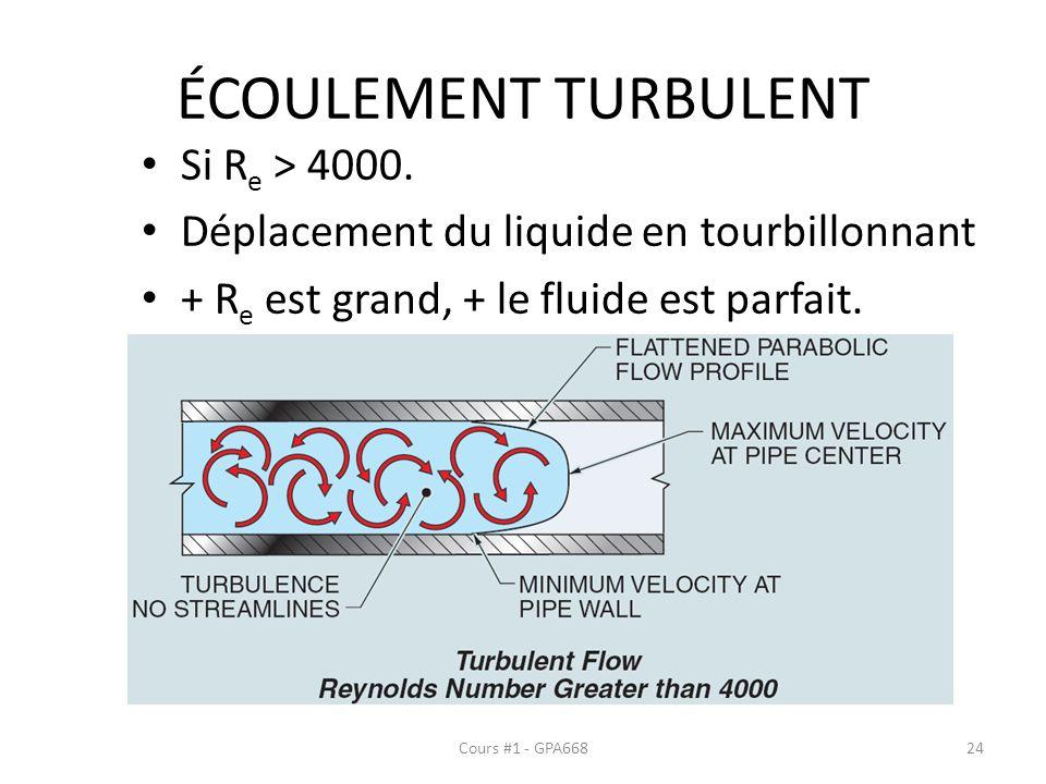 ÉCOULEMENT TURBULENT Si R e > 4000. Déplacement du liquide en tourbillonnant + R e est grand, + le fluide est parfait. Cours #1 - GPA66824