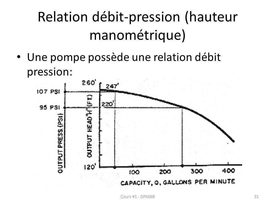 Relation débit-pression (hauteur manométrique) Une pompe possède une relation débit pression: Cours #1 - GPA66831