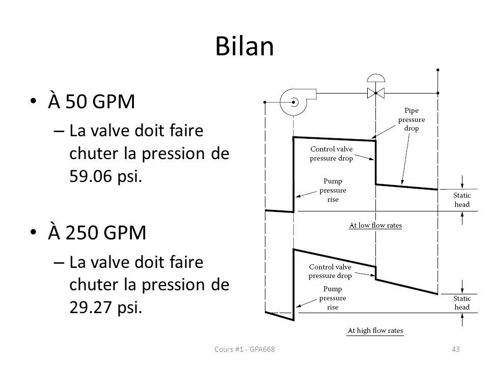 Bilan À 50 GPM – La valve doit faire chuter la pression de 59.06 psi.