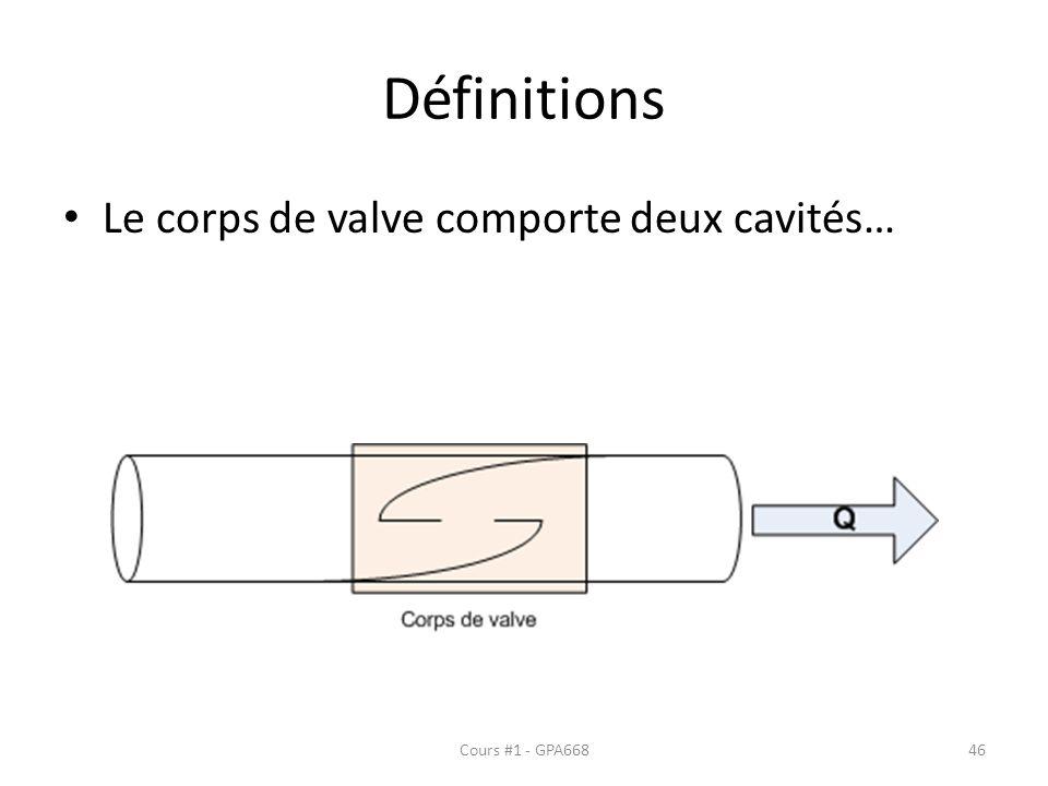 Définitions Le corps de valve comporte deux cavités… Cours #1 - GPA66846