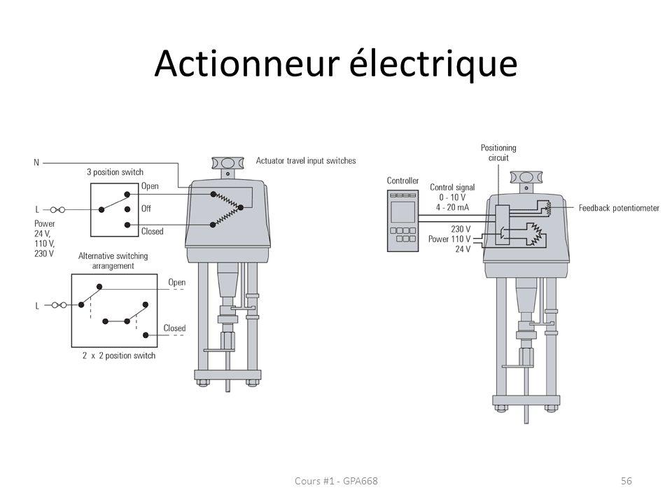 Actionneur électrique Cours #1 - GPA66856