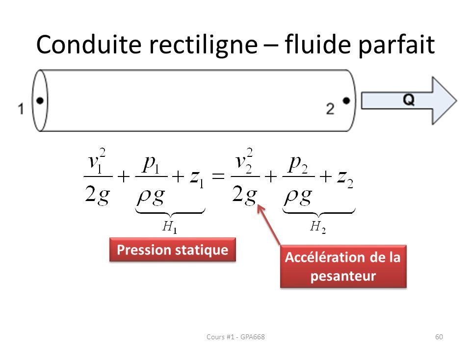 Conduite rectiligne – fluide parfait Pression statique Accélération de la pesanteur Cours #1 - GPA66860