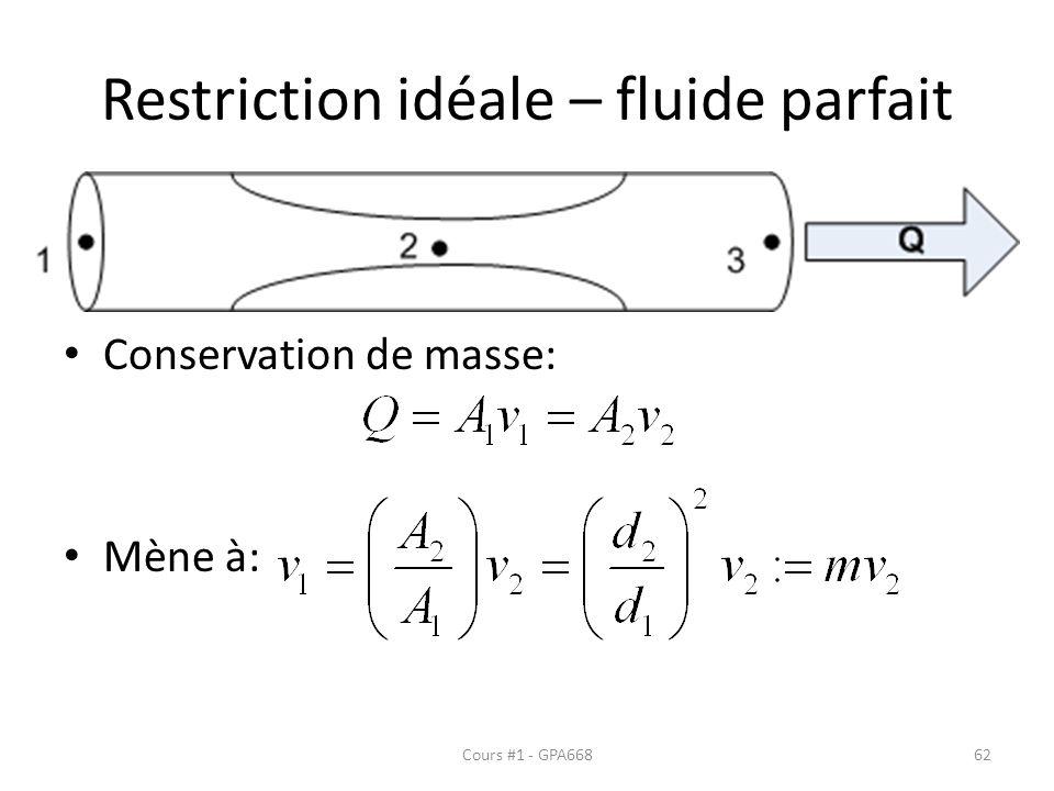 Restriction idéale – fluide parfait Conservation de masse: Mène à: Cours #1 - GPA66862