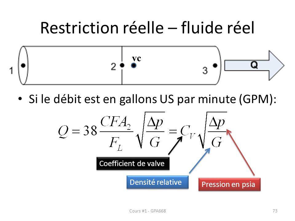 Restriction réelle – fluide réel Si le débit est en gallons US par minute (GPM): vc Pression en psia Densité relative Coefficient de valve Cours #1 -