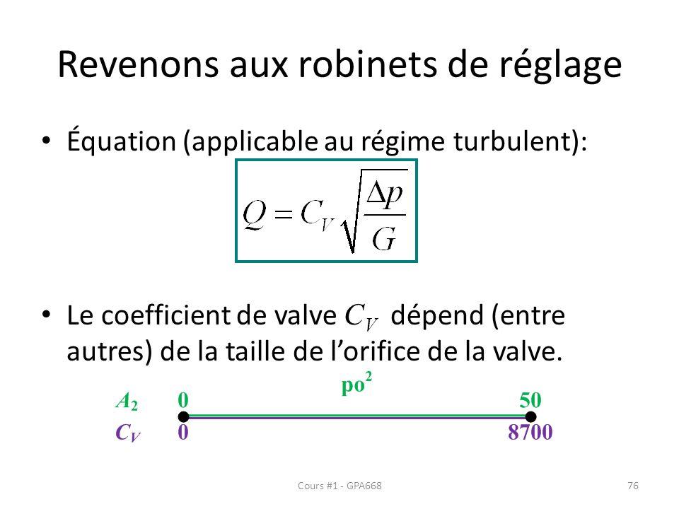 Revenons aux robinets de réglage Équation (applicable au régime turbulent): Le coefficient de valve C V dépend (entre autres) de la taille de lorifice