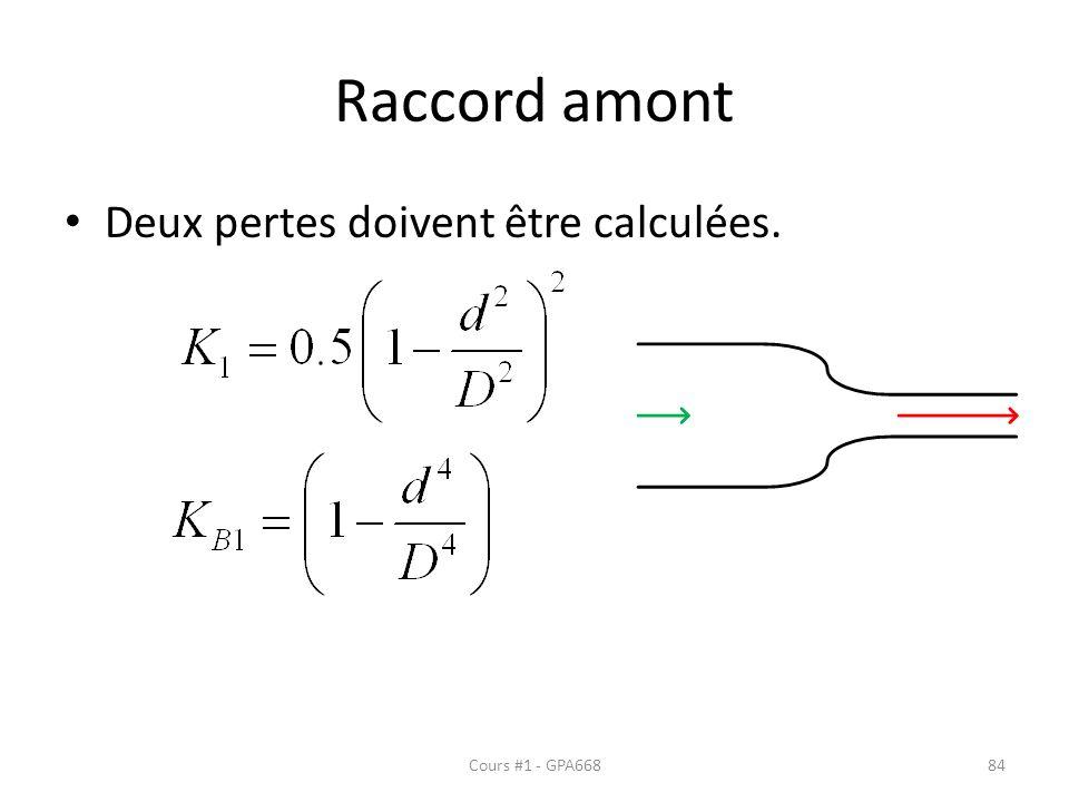 Raccord amont Deux pertes doivent être calculées. Cours #1 - GPA66884