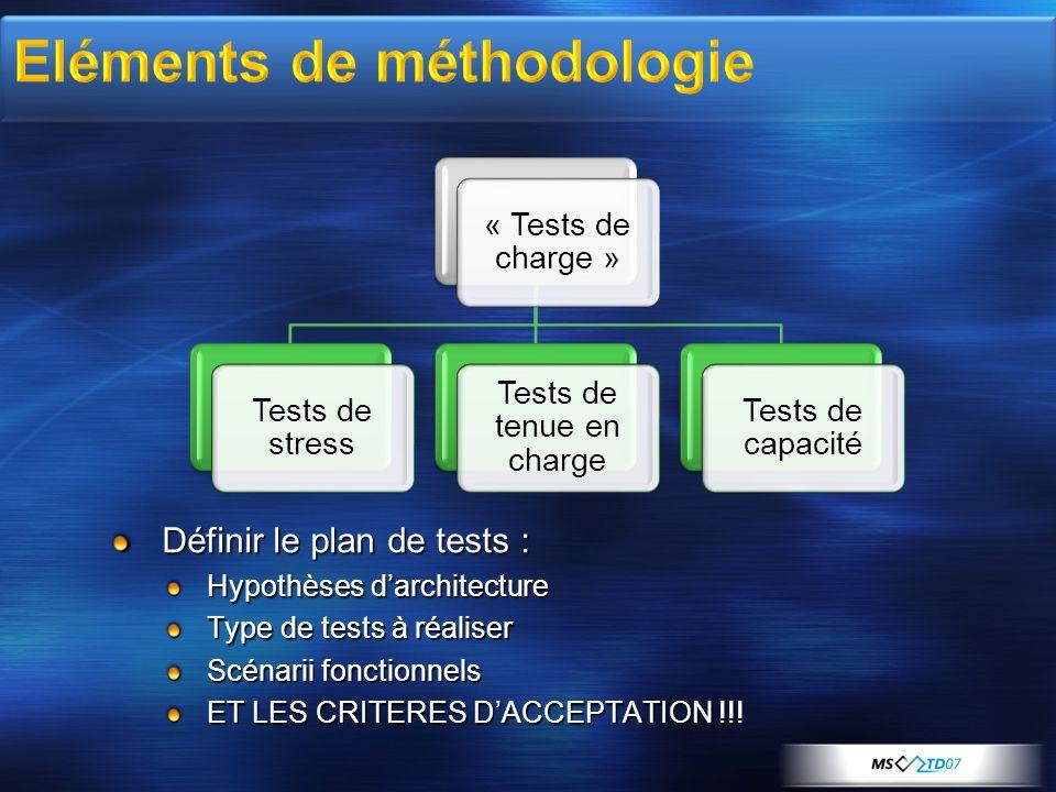 Définir le plan de tests : Hypothèses darchitecture Type de tests à réaliser Scénarii fonctionnels ET LES CRITERES DACCEPTATION !!! « Tests de charge