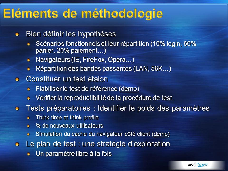 Bien définir les hypothèses Scénarios fonctionnels et leur répartition (10% login, 60% panier, 20% paiement…) Navigateurs (IE, FireFox, Opera…) Répart