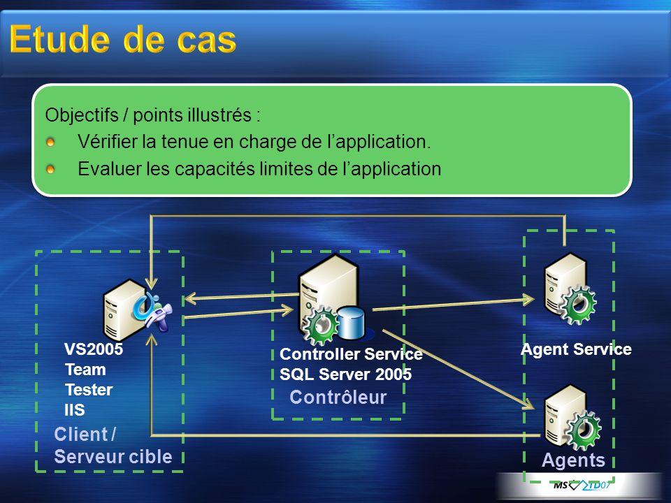 Client / Serveur cible Contrôleur Controller Service SQL Server 2005 VS2005 Team Tester IIS Agents Agent Service Objectifs / points illustrés : Vérifi