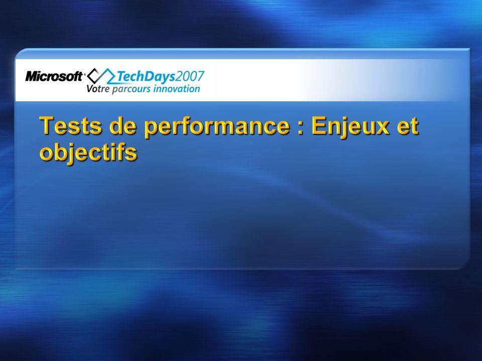 Evaluer les capacités de larchitecture NLB Utiliser un test par objectif Evaluer les capacités de larchitecture NLB Utiliser un test par objectif Serveur cible Contrôleur Controller Service SQL Server 2005 Agents Agent Service Network Load Balancing Client VS2005 Team Tester IIS