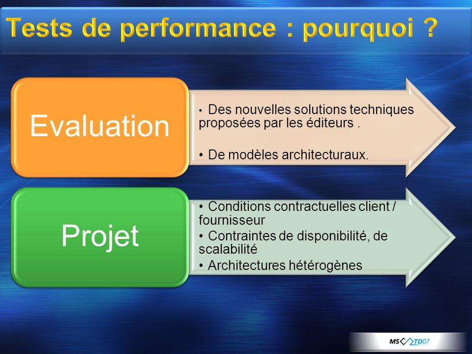 LANCEMENT REALISATION Spécifications, Développement, Tests REALISATION Spécifications, Développement, Tests RECETTE LIVRAISON & RECETTE PILOTAGE Encadrement, suivi, planning PILOTAGE Encadrement, suivi, planning LANCEMENT PRE-LANCEMENT LANCEMENT EXPLOITATION SOUS CONTRÖLE TECHNIQUE Normes, Prototype sécurité, Tests de performance TECHNIQUE Normes, Prototype sécurité Tests de performance ARCHITECTURE Recette : Valider et/ou optimiser le sizing Recette : Valider et/ou optimiser le sizing Prototypage : déterminer a priori le sizing cible Prototypage : déterminer a priori le sizing cible CHARGE Dév: Anticiper les problèmes de perf Dév: Anticiper les problèmes de perf PROFILING