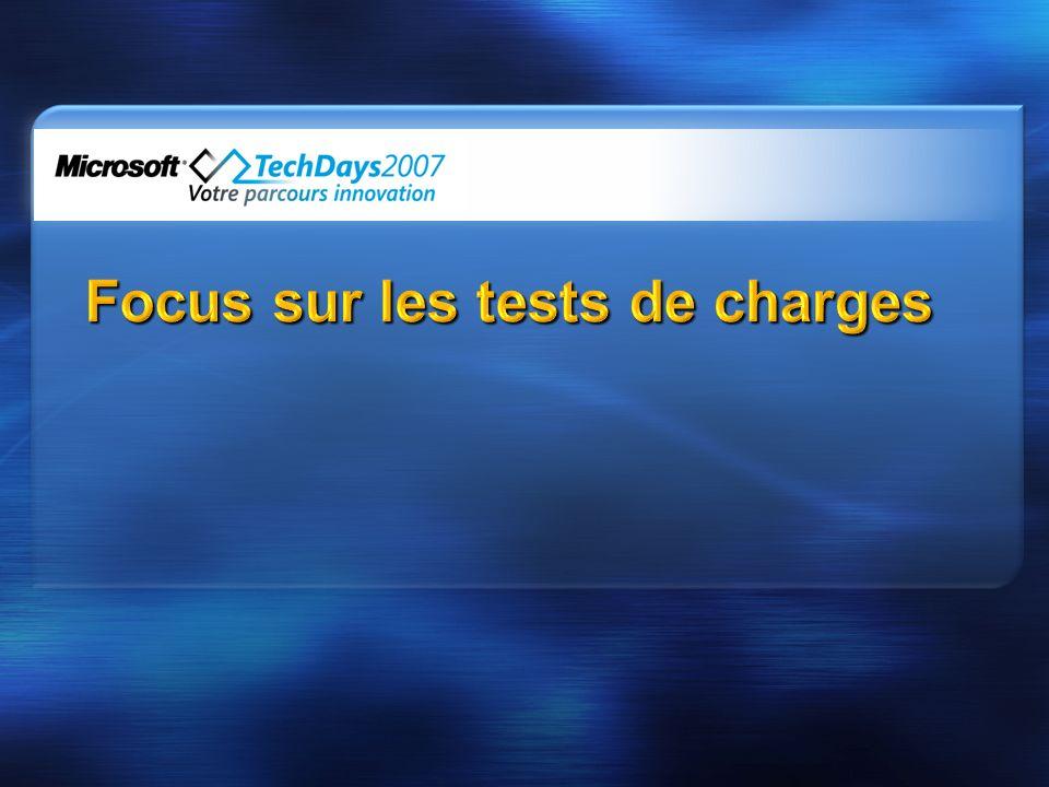 Définir le plan de tests : Hypothèses darchitecture Type de tests à réaliser Scénarii fonctionnels ET LES CRITERES DACCEPTATION !!.