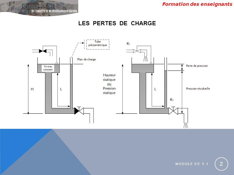 Formation des enseignants 2 MODULE EE 5.1 LES PERTES DE CHARGE