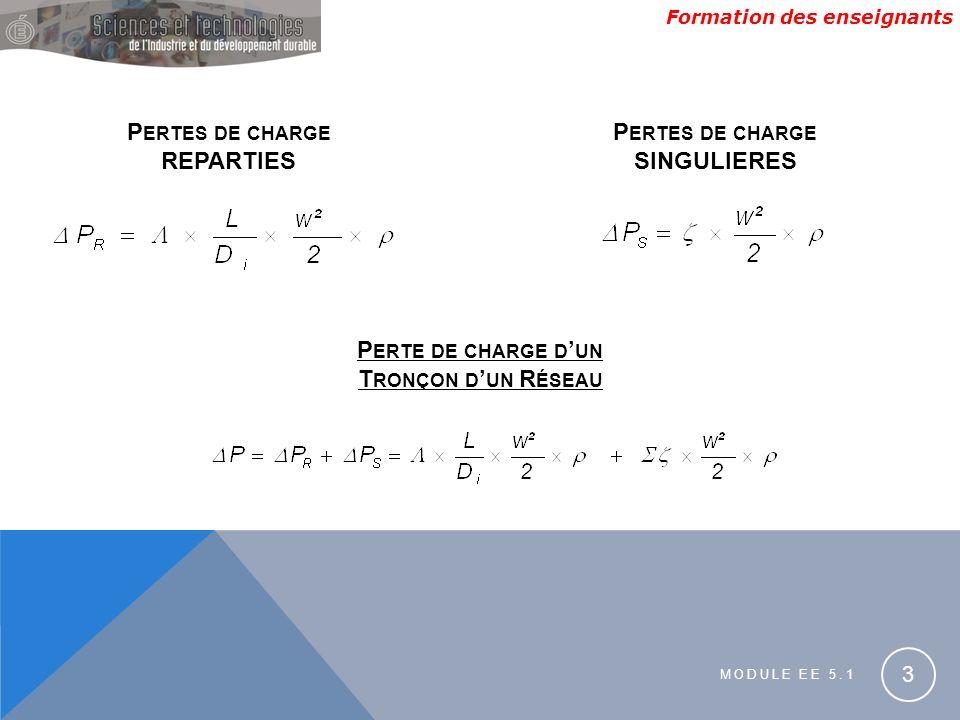 Formation des enseignants MODULE EE 5.1 3 P ERTES DE CHARGE REPARTIES P ERTES DE CHARGE SINGULIERES P ERTE DE CHARGE D UN T RONÇON D UN R ÉSEAU