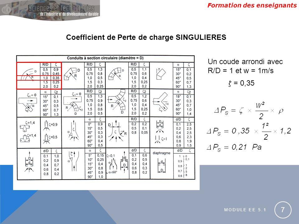 Formation des enseignants MODULE EE 5.1 7 Coefficient de Perte de charge SINGULIERES Un coude arrondi avec R/D = 1 et w = 1m/s = 0,35