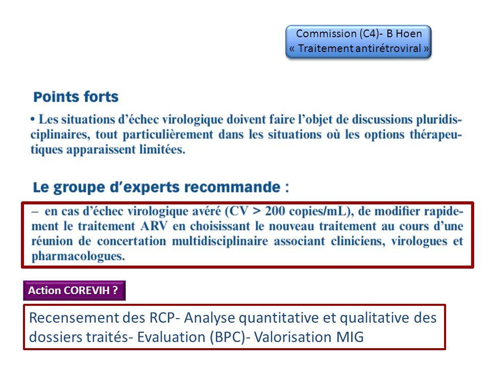 Commission (C4)- B Hoen « Traitement antirétroviral » Action COREVIH ? Recensement des RCP- Analyse quantitative et qualitative des dossiers traités-