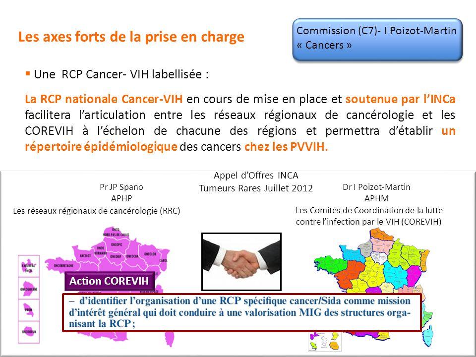 La RCP nationale Cancer-VIH en cours de mise en place et soutenue par lINCa facilitera larticulation entre les réseaux régionaux de cancérologie et les COREVIH à léchelon de chacune des régions et permettra détablir un répertoire épidémiologique des cancers chez les PVVIH.