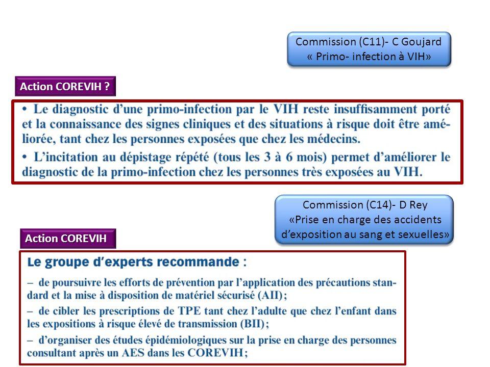 Commission (C11)- C Goujard « Primo- infection à VIH» Action COREVIH ? Commission (C14)- D Rey «Prise en charge des accidents dexposition au sang et s